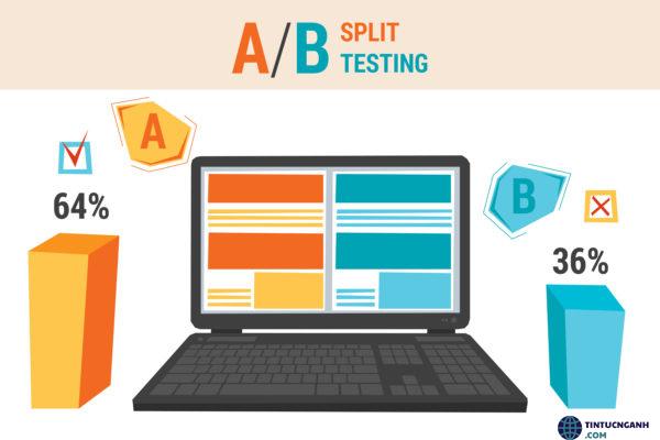 Test Facebook Ads truyền thống ( Test AB)