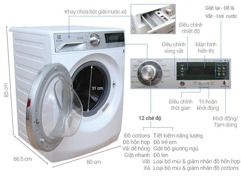 Vệ sinh máy giặt sẽ đảm bảo tuổi thọ của máy