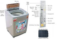 Sơ đồ mạch điều khiển máy giặt Sanyo