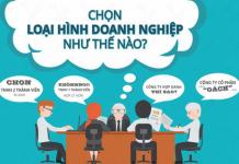 Thành lập công ty quận Bình Tân